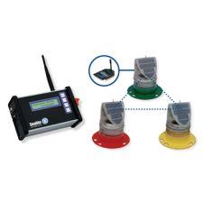 RF – Radio Control System