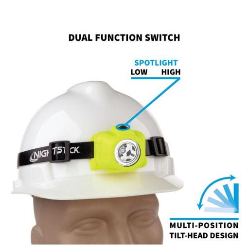 DUAL-FUNCTION HEADLAMP
