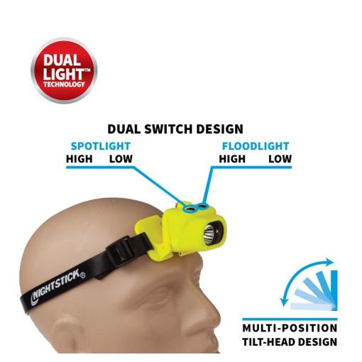 MULTI-FUNCTION DUAL-LIGHT® HEADLAMP