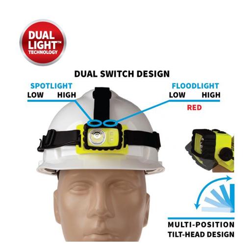 PERMISSIBLE DUAL-LIGHT® HEADLAMP
