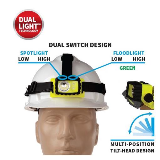 IS PERMISSIBLE DUAL-LIGHT® HEADLAMP