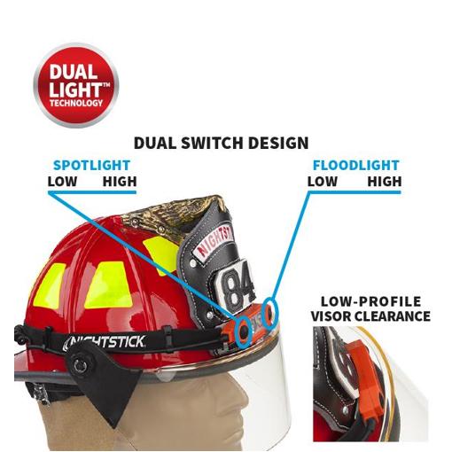 DICATA® IS LOW-PROFILE DUAL-LIGHT® HEADLAMP